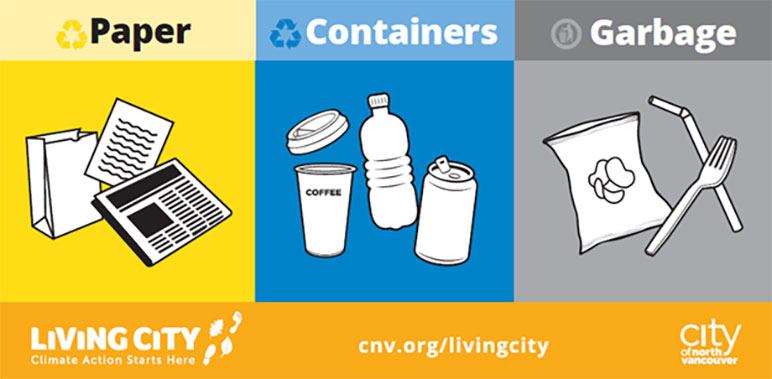 City's on-street recycling bins have been updated